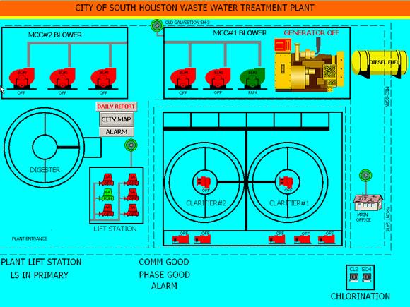 Water treatment SCADA screenshot