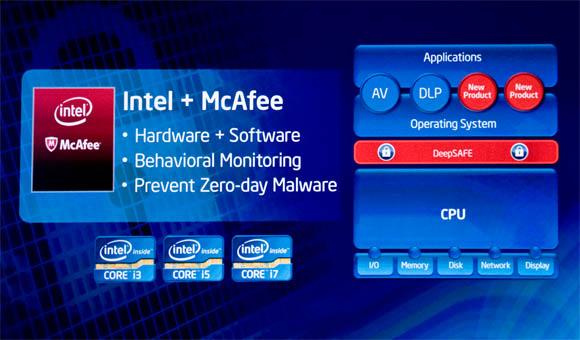 Intel McAfee DeepSafe