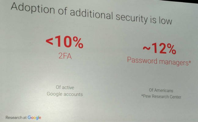 Two-step auth stats