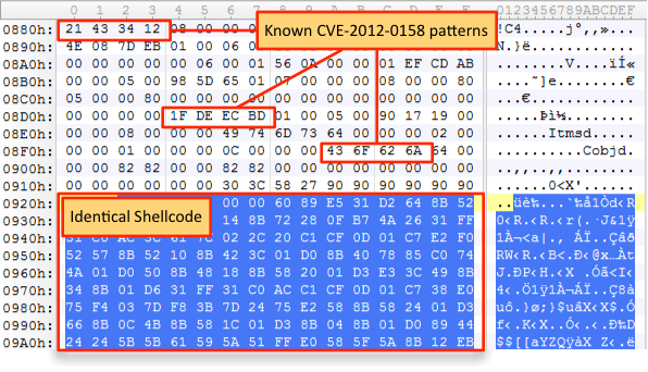 From the Labs: VBA is definitely not dead – STE WILLIAMS
